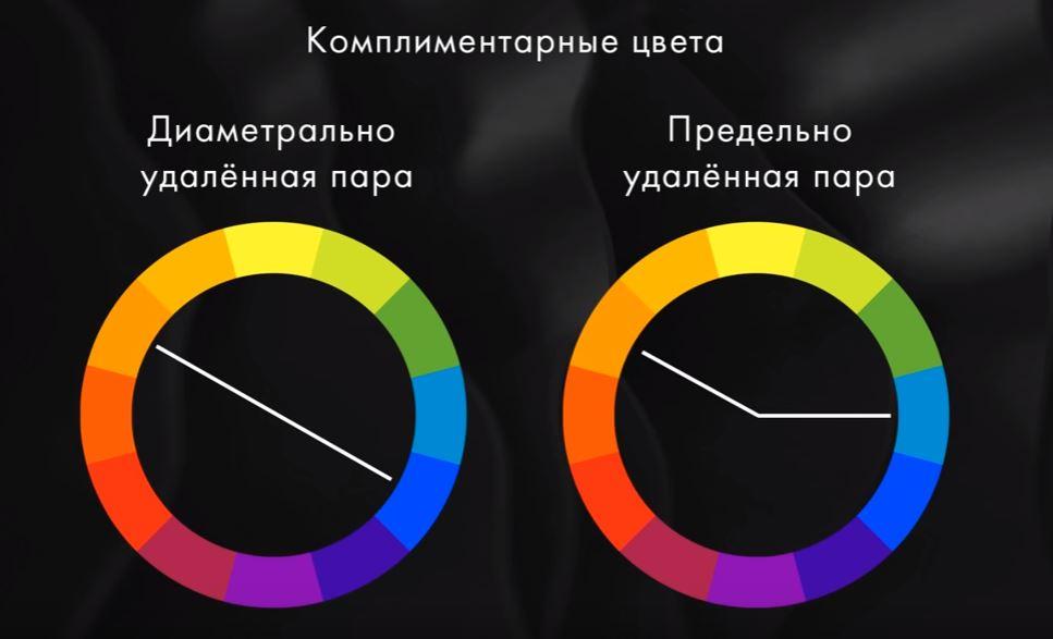Cg Fish сновы цветовой теории 1