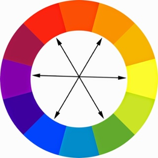 Complimentary Color Wheel